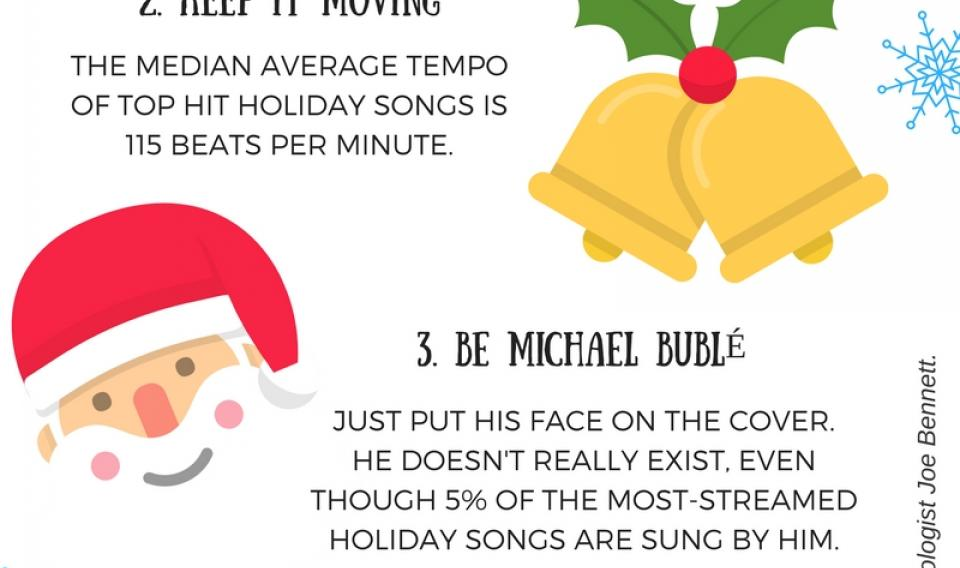 How to Create the Ultimate Holiday Song